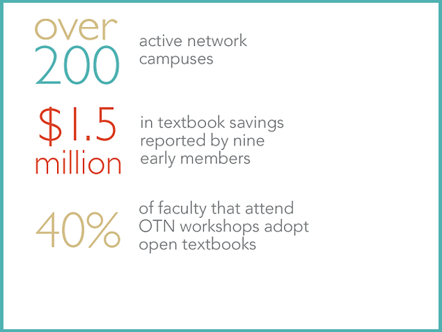 DePaul Joins Open Textbook Network