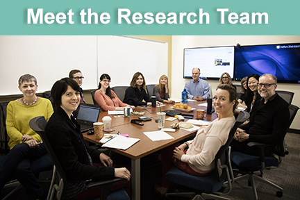Meet the Research Help Team